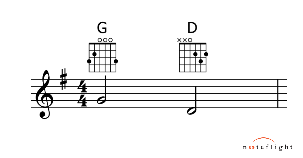 Noteflight Guitar Chord Diagrams